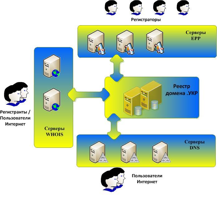 Scheme-of-intercon-ru