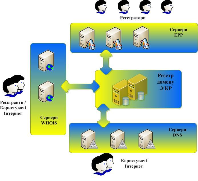 Scheme-of-intercon